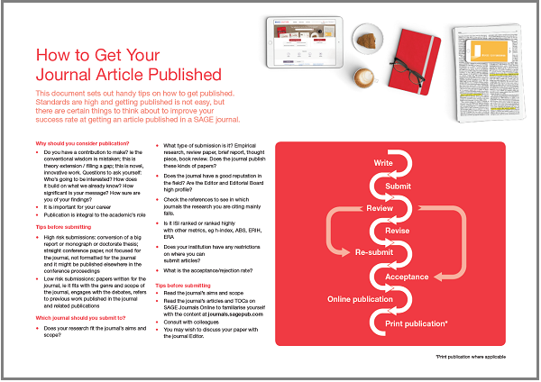 How to Get Published | SAGE Publications Inc