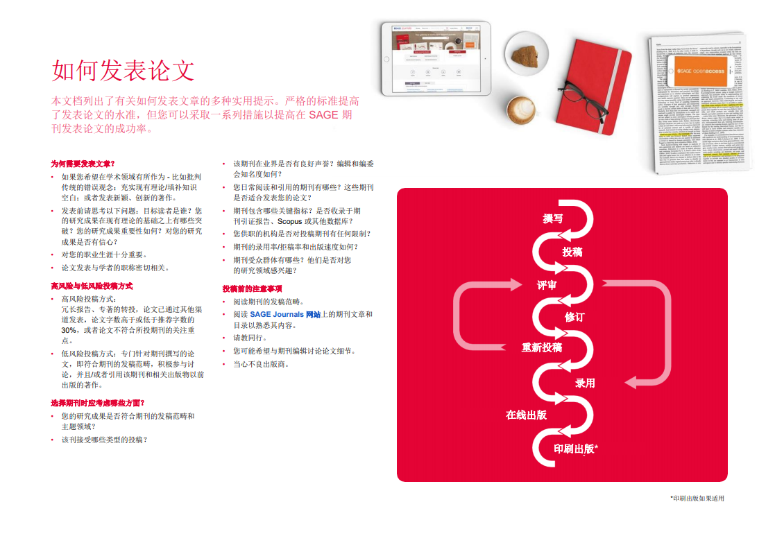 How to Get Published Guide Chinese