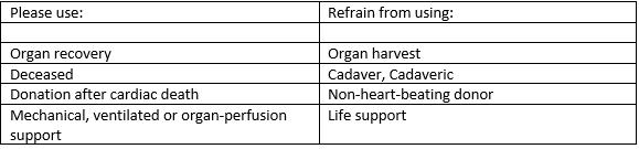 SAGE Open Medicine: Vascularized Composite