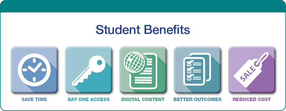 Inclusive Access Student Benefits