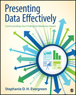 Presenting Data Effectively